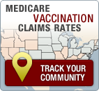 Medicare Vaccination Claims Rates.  Track Your Community.