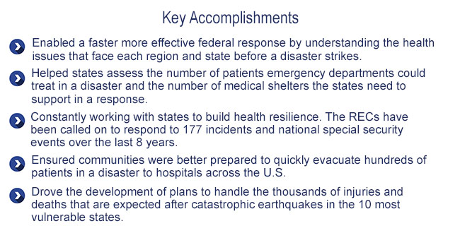 Key Accomplishments: Regional Emergency Coordinators