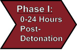 Phase I: 0-24 Hours Post-Detonation