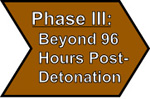 Phase III: Beyond 96 Hours Post-Detonation