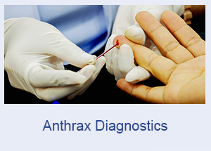 Anthrax Diagnostics