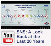 YouTube Video: SNS - A Look Back at the Last 20 Years