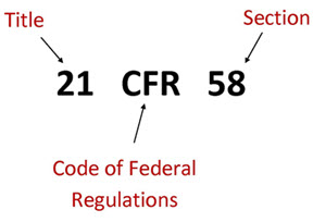 In US Code 21 CFR 58, the Title is presented as the first 2 digits; Code of Federal Regulations as CFR; and the section as last 2 digits.