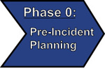 Phase 0: Pre-Incident Planning