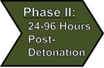 Phase II: 24-96 Hours Post-Detonation
