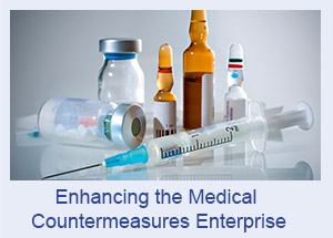 Enhancing Innovation in Medical Countermeasures