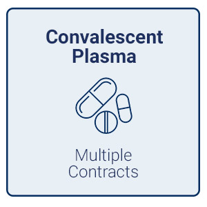 Convalescent plasma (Multiple Contracts)